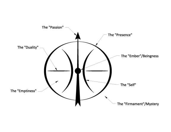 Contemplation symbol_notation